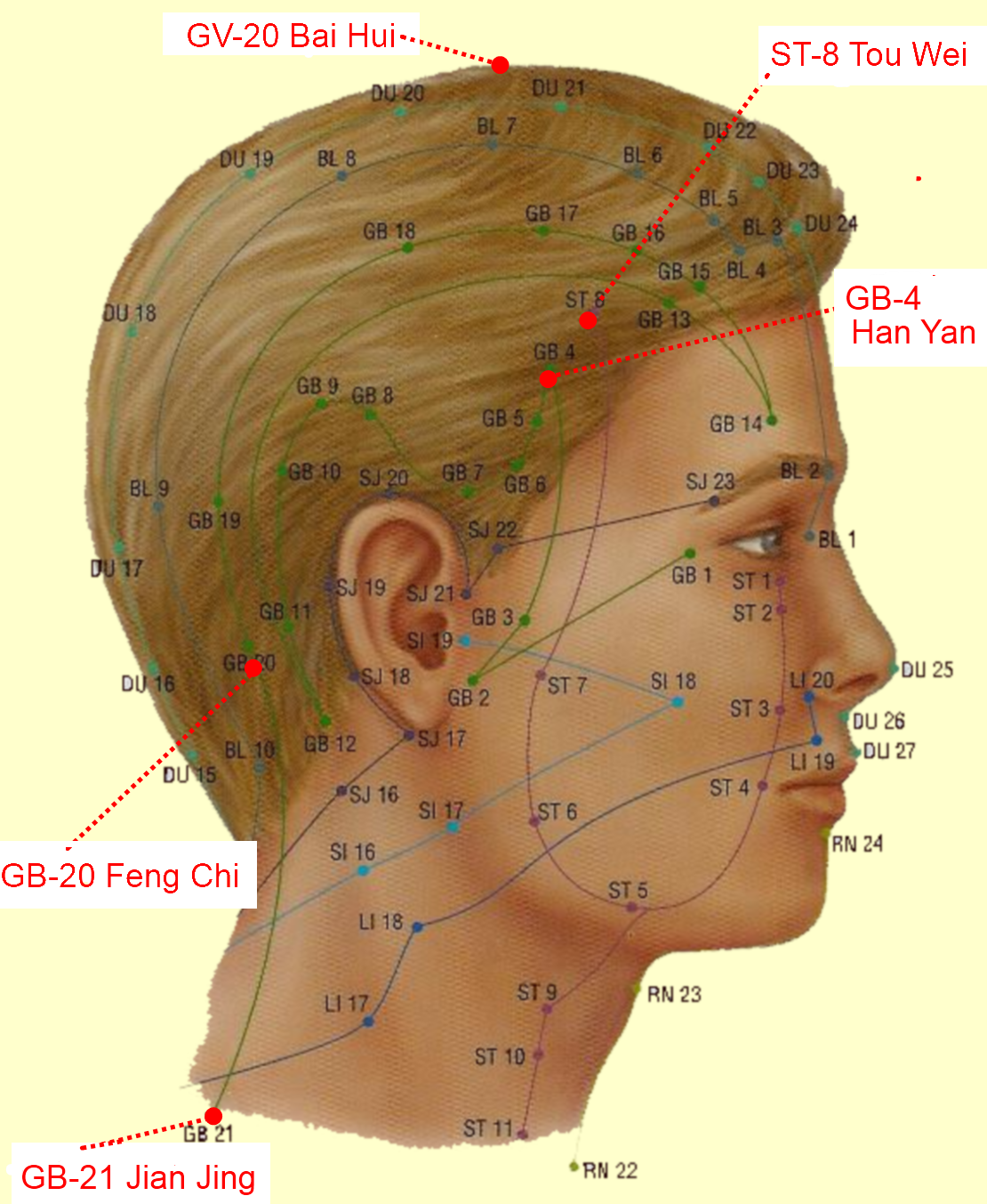rub out migraine headaches with 5 chinese acupressure points migravent